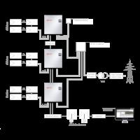 Инвертор трехфазный сетевой Refusol AE 3TL 46 ( 46 кВт)