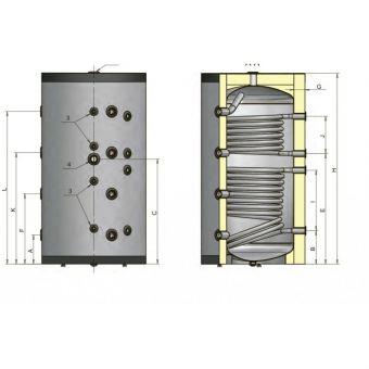 Водонагреватель косвенного нагрева на 750 л с двумя теплообменниками Eldom Green Line 72351BCS2
