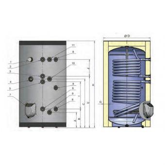 Напольный водонагреватель на 500 л с двумя теплообменниками Eldom Green Line 72289ZS2